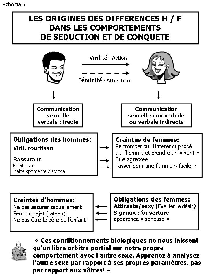Vocabulaire prostituée